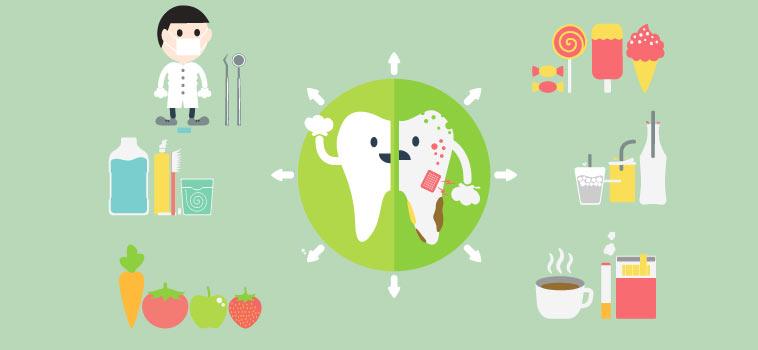 Igiene orale: quali sono le cause e come rimediare ai denti gialli
